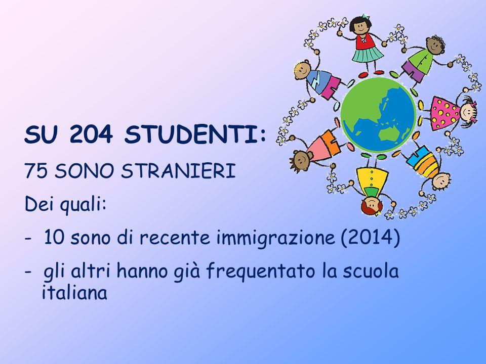 SU 204 STUDENTI: 75 SONO STRANIERI Dei quali: