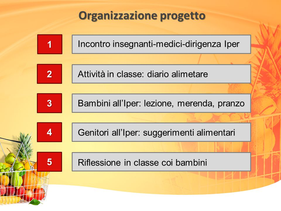 Organizzazione progetto