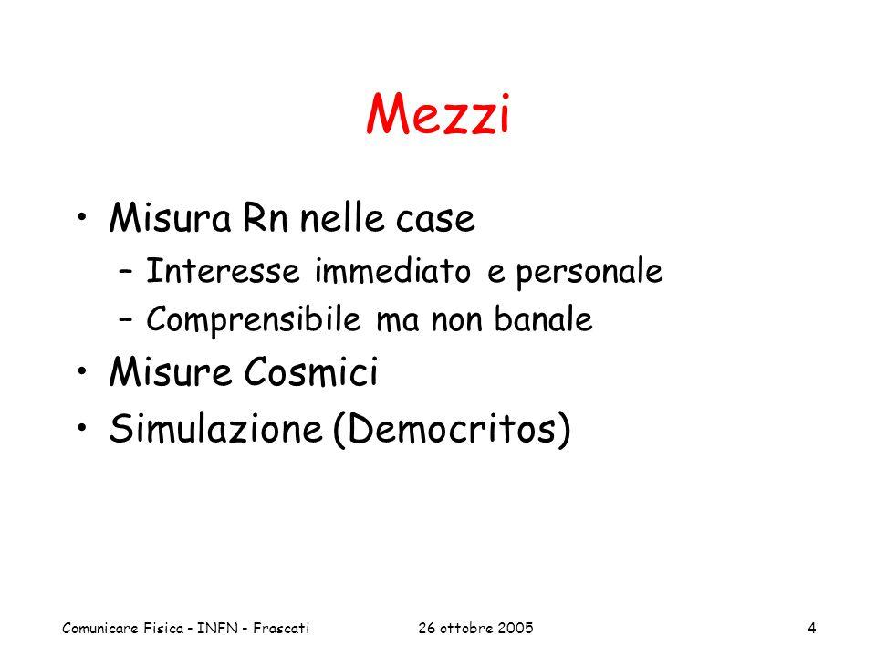 Comunicare Fisica - INFN - Frascati