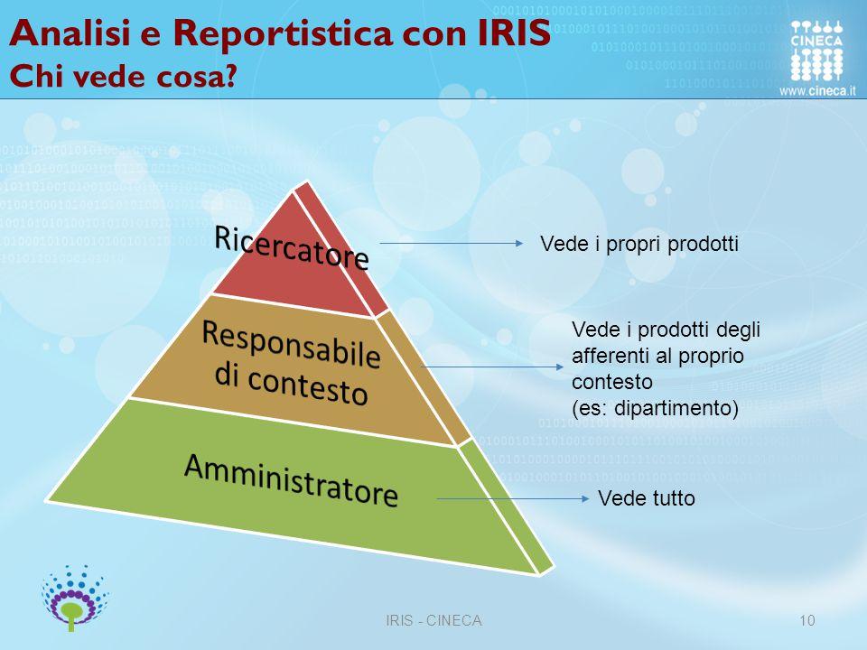 Analisi e Reportistica con IRIS Chi vede cosa