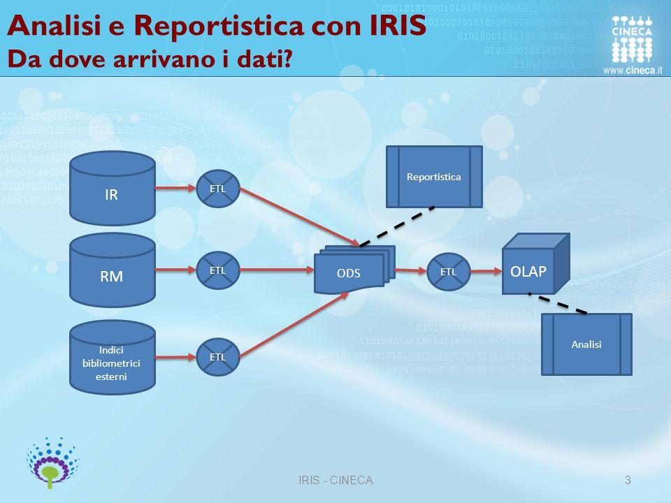 Analisi e Reportistica con IRIS Da dove arrivano i dati
