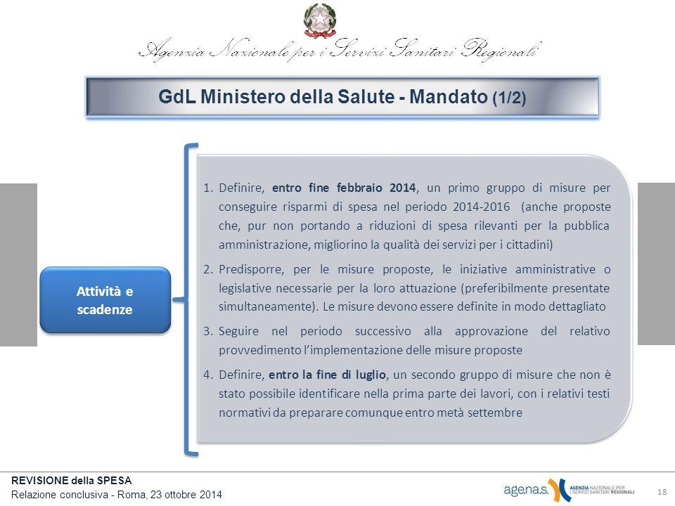 GdL Ministero della Salute - Mandato (1/2)