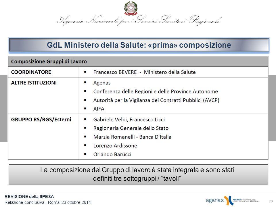 GdL Ministero della Salute: «prima» composizione