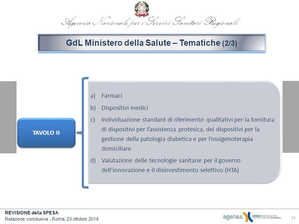 GdL Ministero della Salute – Tematiche (2/3)