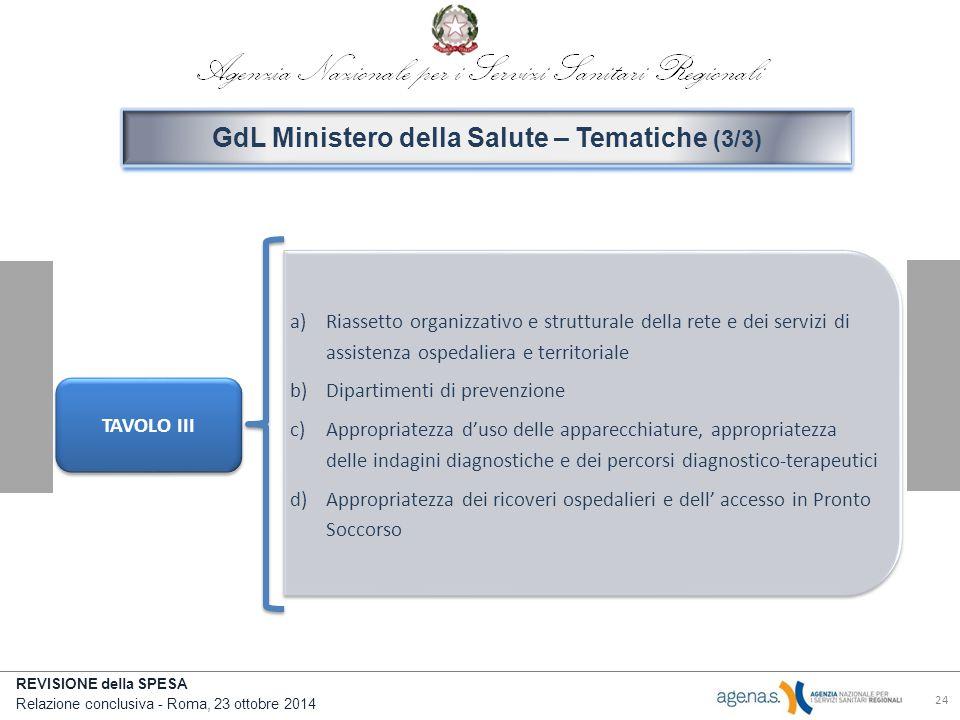 GdL Ministero della Salute – Tematiche (3/3)
