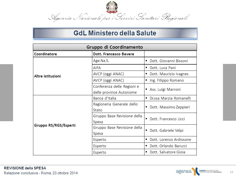 GdL Ministero della Salute Gruppo di Coordinamento