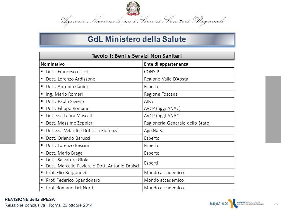 GdL Ministero della Salute Tavolo I: Beni e Servizi Non Sanitari