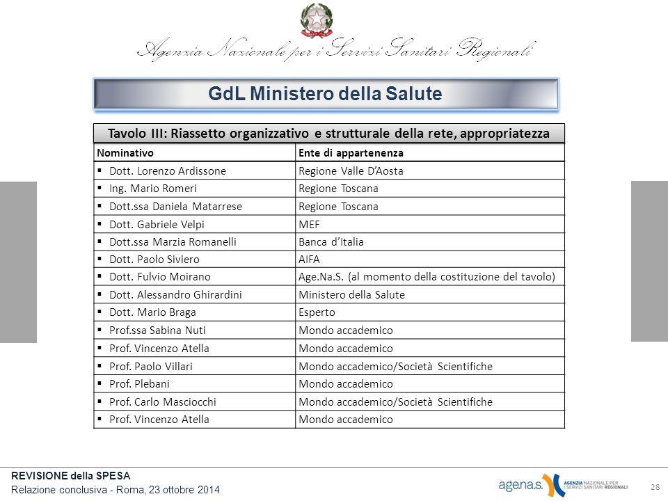 GdL Ministero della Salute