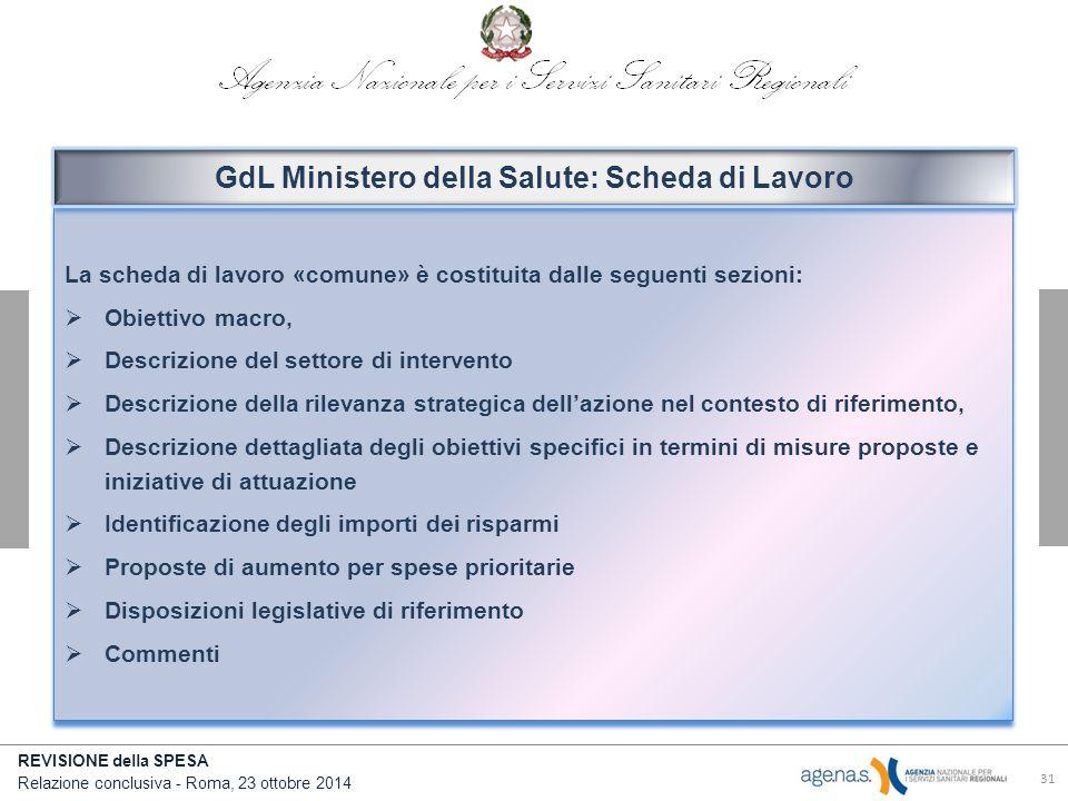 GdL Ministero della Salute: Scheda di Lavoro