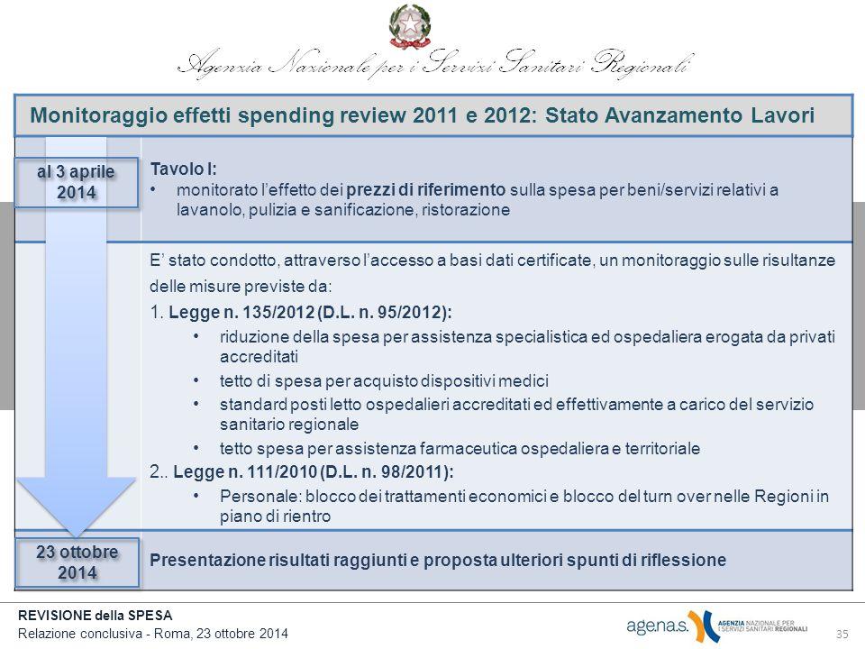 Monitoraggio effetti spending review 2011 e 2012: Stato Avanzamento Lavori