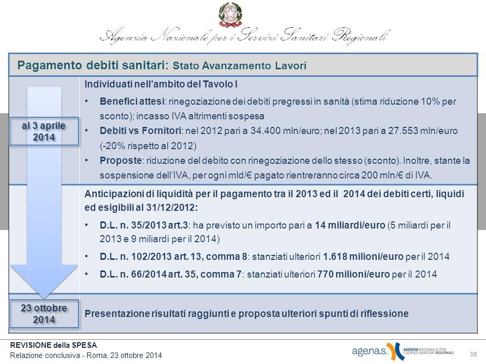Pagamento debiti sanitari: Stato Avanzamento Lavori