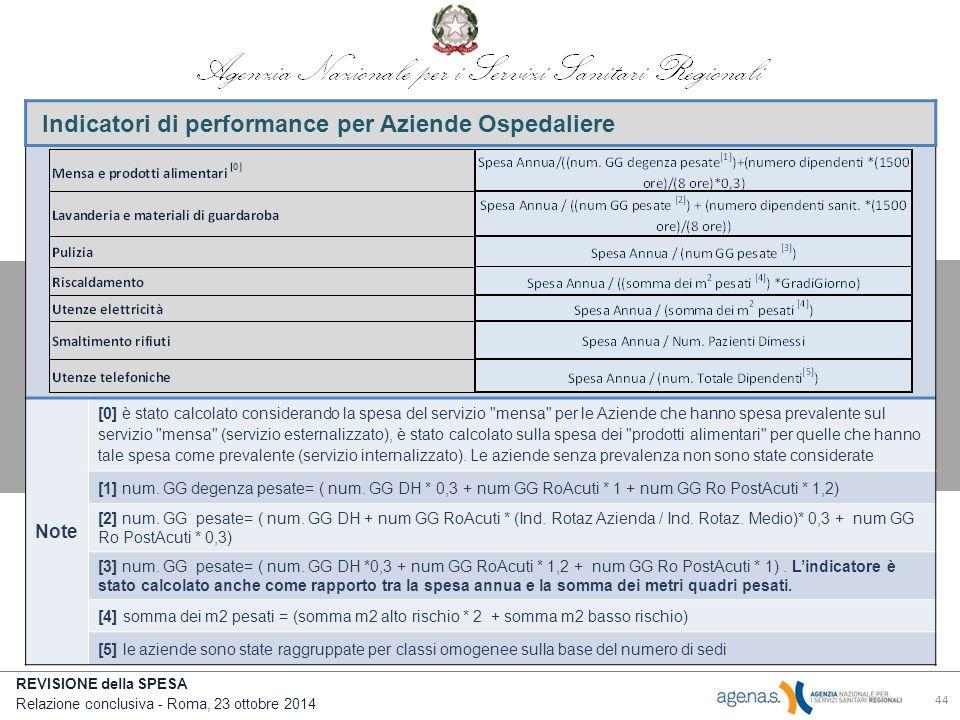 Indicatori di performance per Aziende Ospedaliere