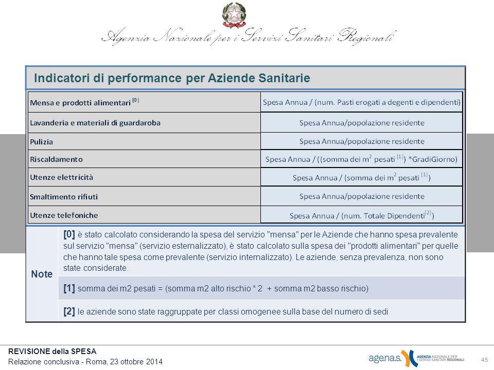 Indicatori di performance per Aziende Sanitarie