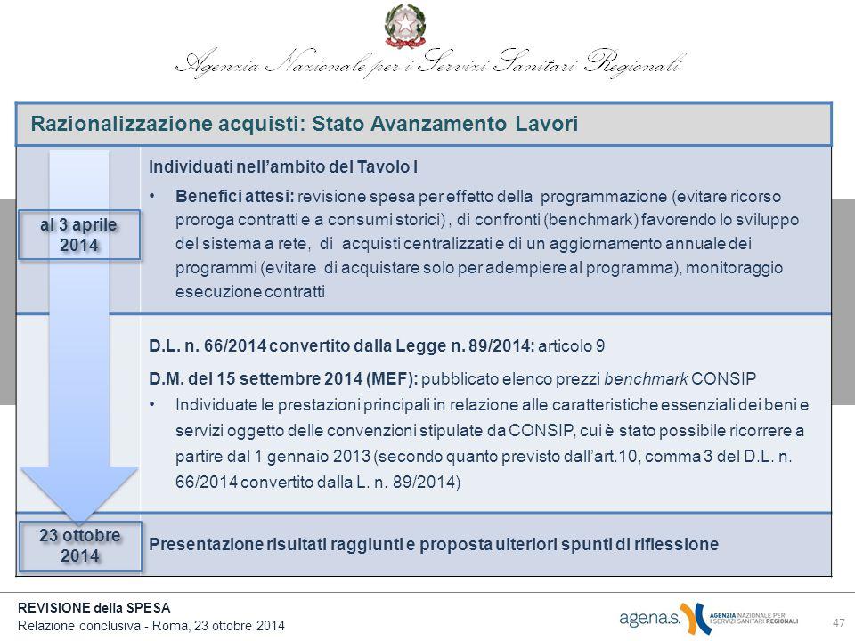 Razionalizzazione acquisti: Stato Avanzamento Lavori