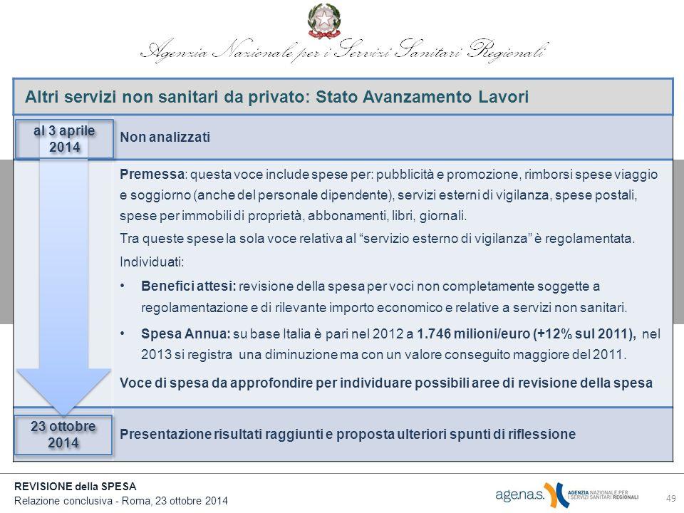 Altri servizi non sanitari da privato: Stato Avanzamento Lavori