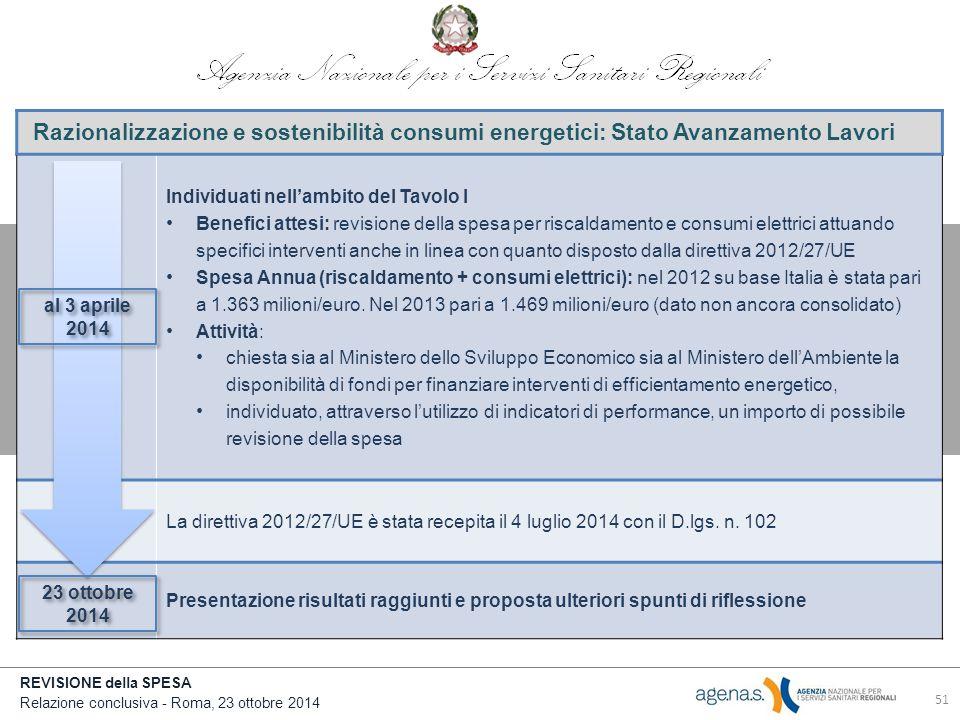 Razionalizzazione e sostenibilità consumi energetici: Stato Avanzamento Lavori