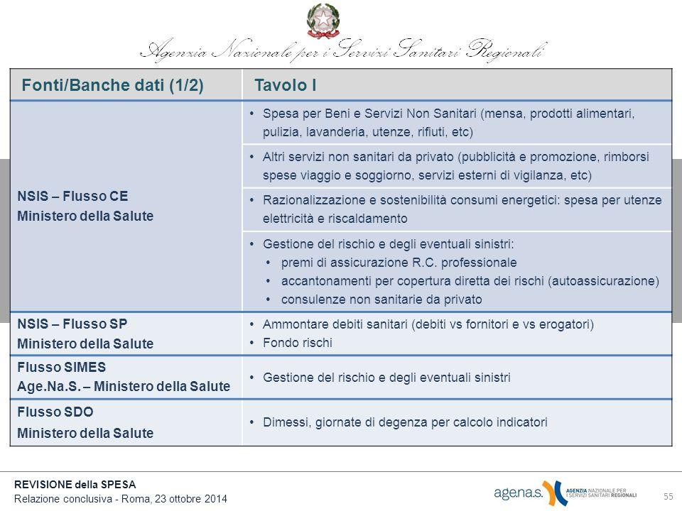 Fonti/Banche dati (1/2) Tavolo I NSIS – Flusso CE