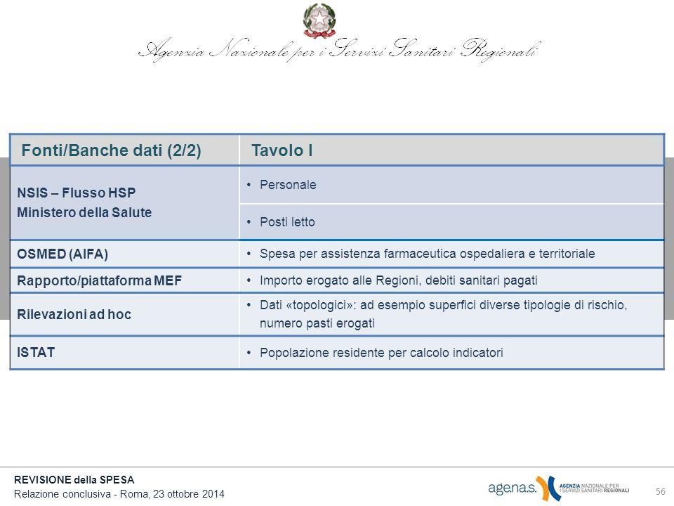 Fonti/Banche dati (2/2) Tavolo I NSIS – Flusso HSP