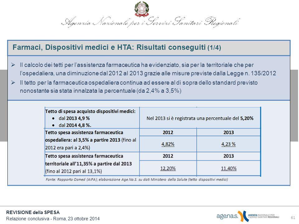 Farmaci, Dispositivi medici e HTA: Risultati conseguiti (1/4)