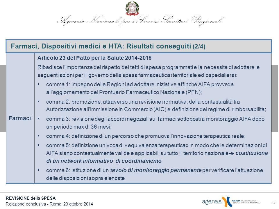 Farmaci, Dispositivi medici e HTA: Risultati conseguiti (2/4)