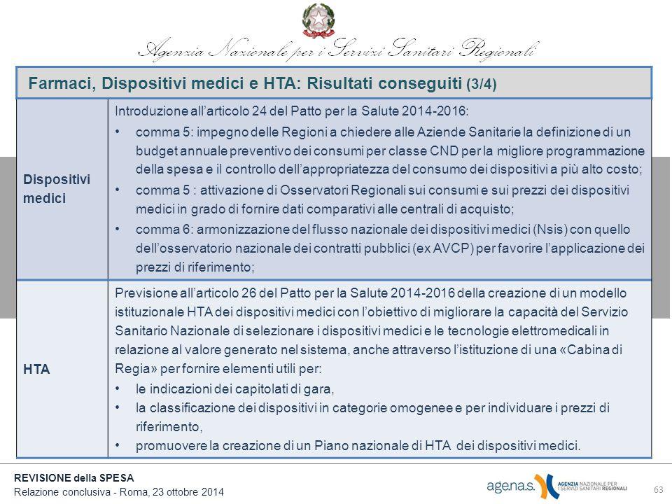 Farmaci, Dispositivi medici e HTA: Risultati conseguiti (3/4)