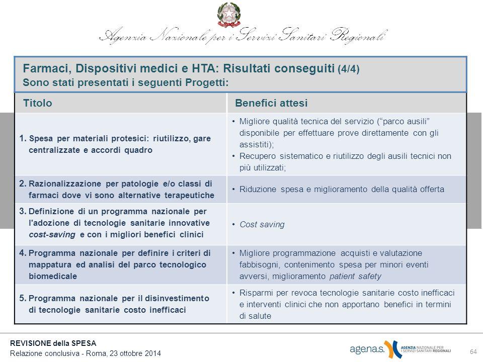 Farmaci, Dispositivi medici e HTA: Risultati conseguiti (4/4)