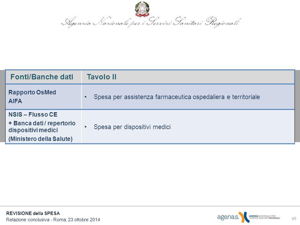 Fonti/Banche dati Tavolo II