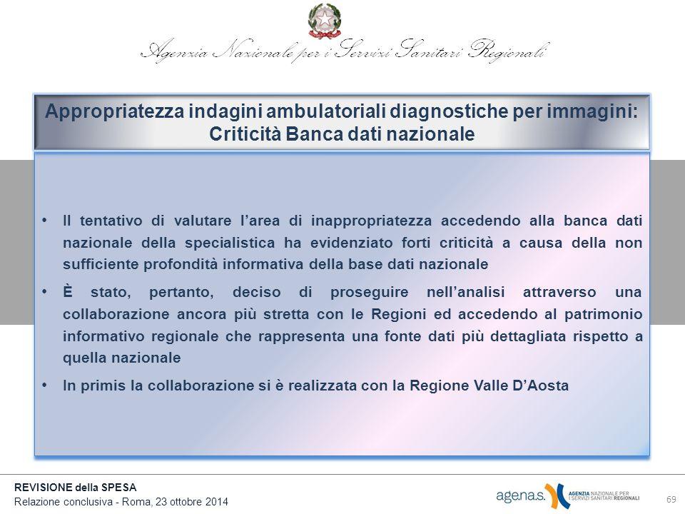 Appropriatezza indagini ambulatoriali diagnostiche per immagini: Criticità Banca dati nazionale