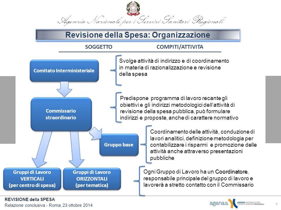 Revisione della Spesa: Organizzazione