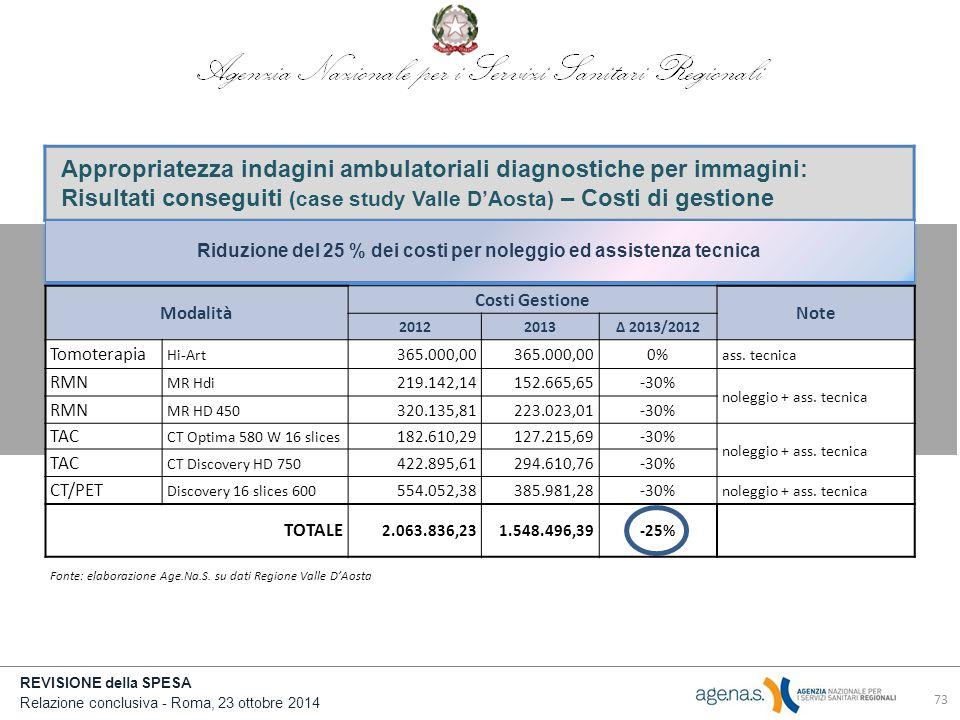 Riduzione del 25 % dei costi per noleggio ed assistenza tecnica