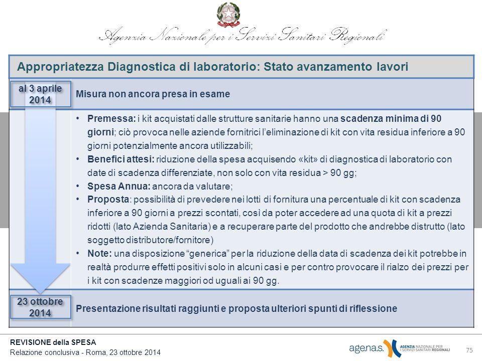 Appropriatezza Diagnostica di laboratorio: Stato avanzamento lavori