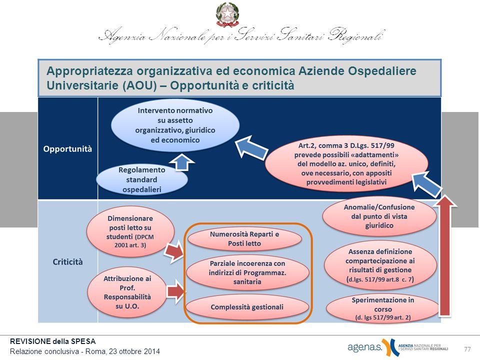 Appropriatezza organizzativa ed economica Aziende Ospedaliere Universitarie (AOU) – Opportunità e criticità