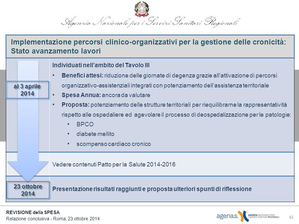 Implementazione percorsi clinico-organizzativi per la gestione delle cronicità: Stato avanzamento lavori