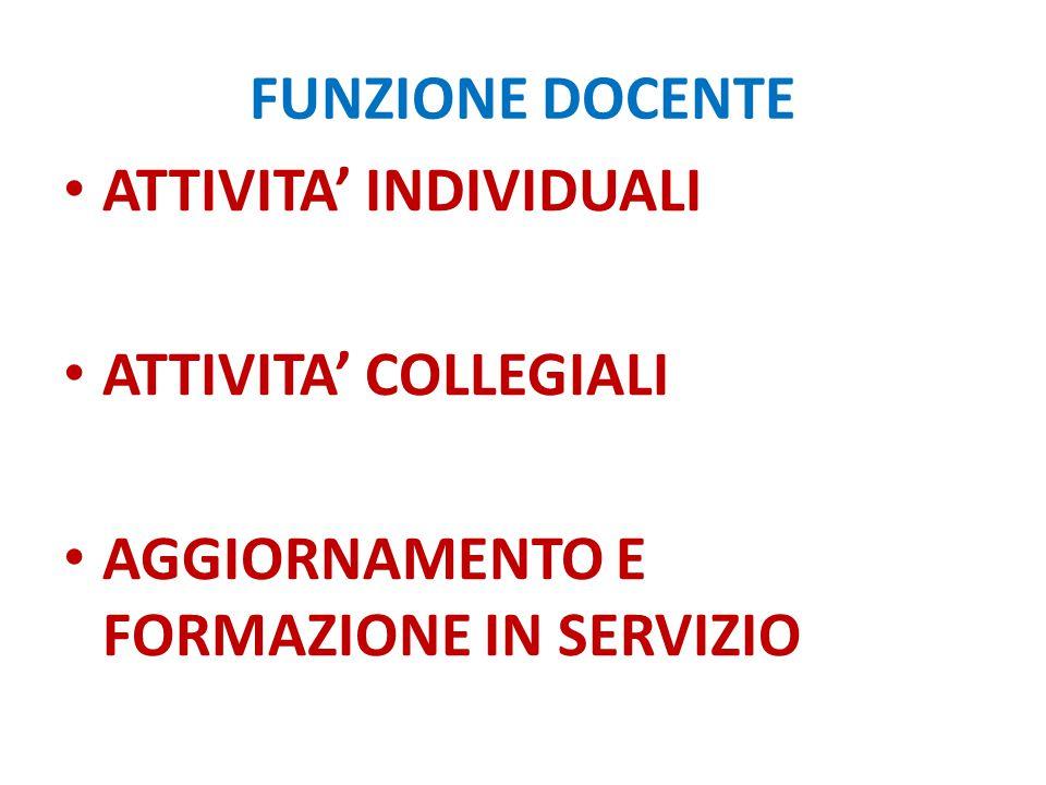 FUNZIONE DOCENTE ATTIVITA' INDIVIDUALI ATTIVITA' COLLEGIALI AGGIORNAMENTO E FORMAZIONE IN SERVIZIO