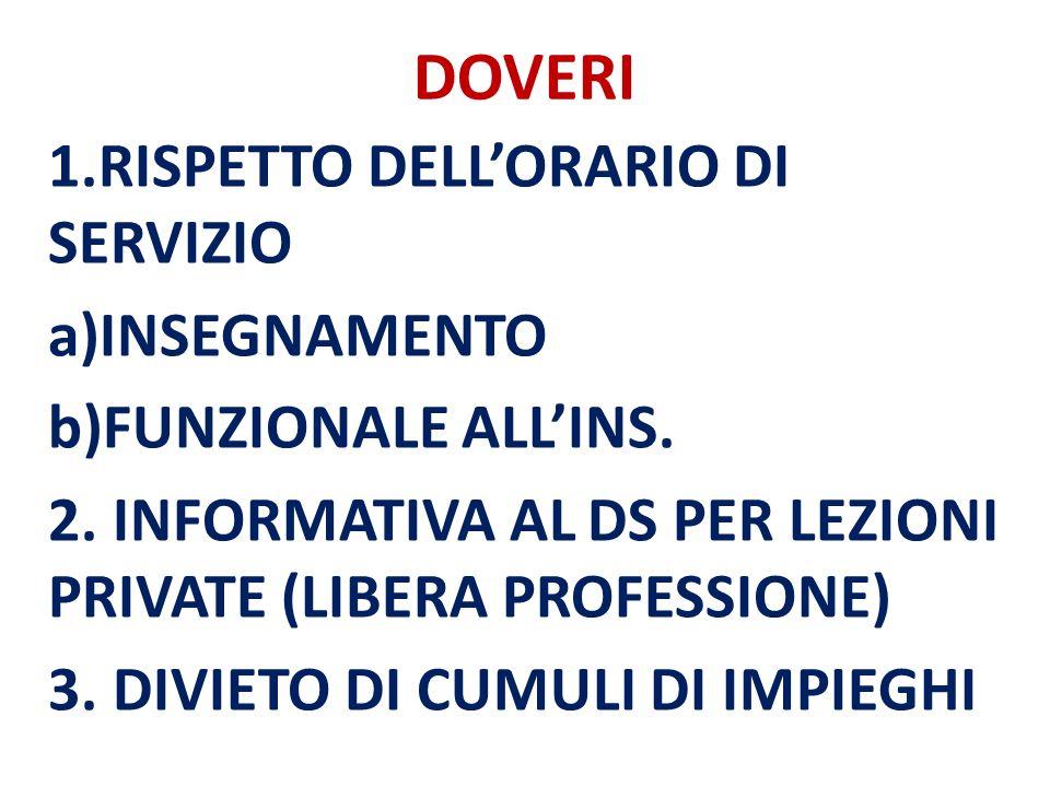 DOVERI 1.RISPETTO DELL'ORARIO DI SERVIZIO a)INSEGNAMENTO