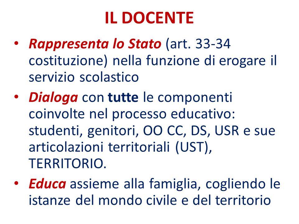 IL DOCENTE Rappresenta lo Stato (art. 33-34 costituzione) nella funzione di erogare il servizio scolastico.
