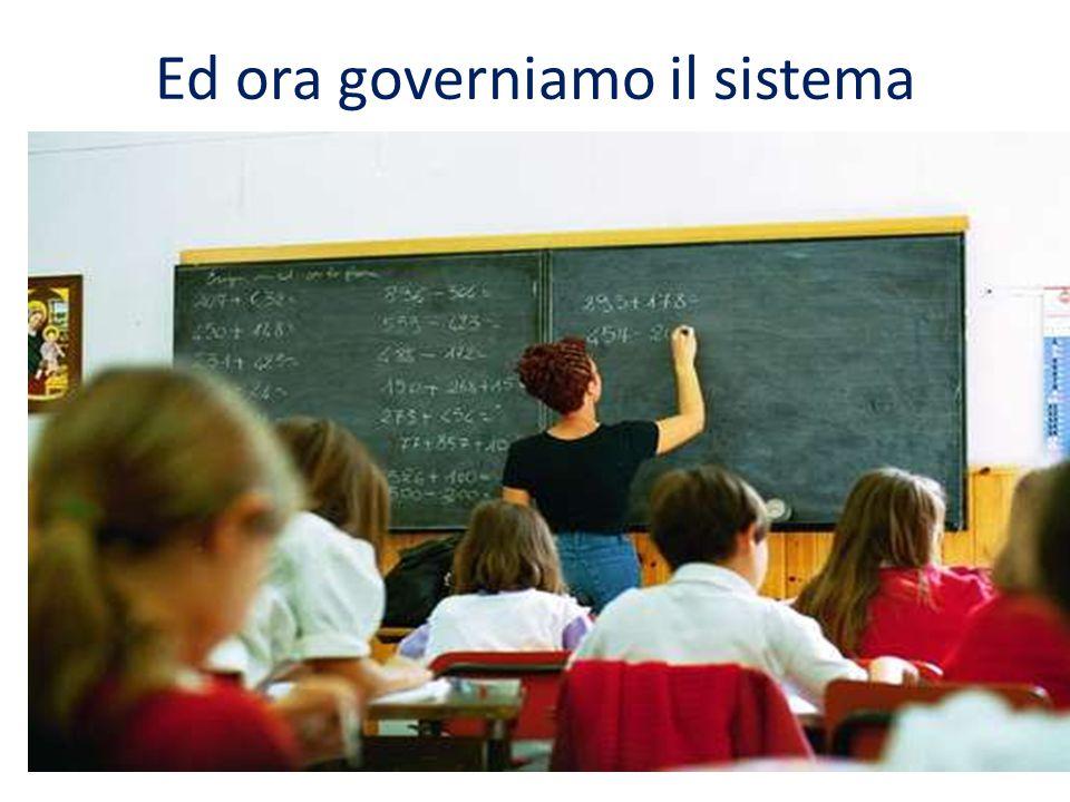 Ed ora governiamo il sistema