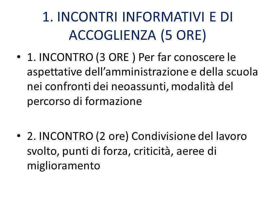 1. INCONTRI INFORMATIVI E DI ACCOGLIENZA (5 ORE)