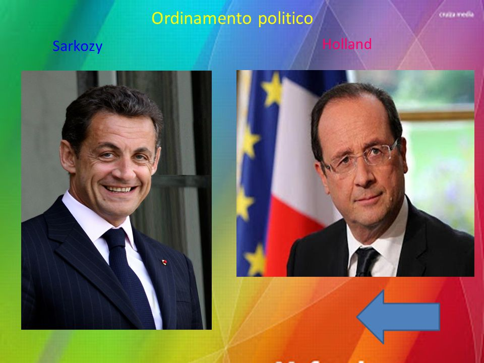 Ordinamento politico Sarkozy Holland