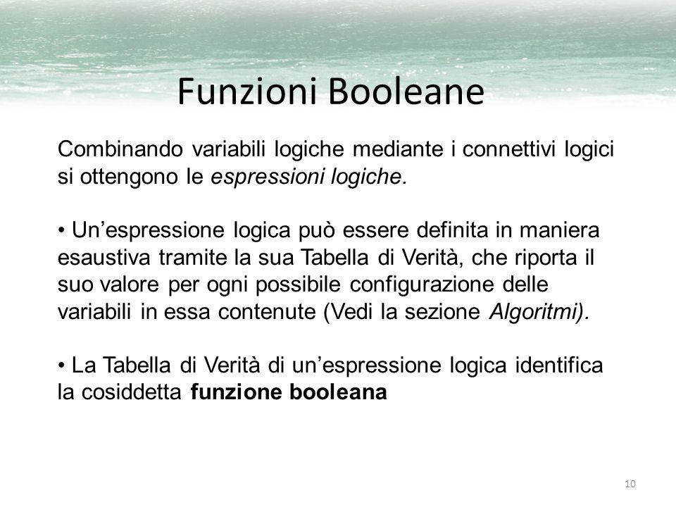 Funzioni Booleane Combinando variabili logiche mediante i connettivi logici. si ottengono le espressioni logiche.
