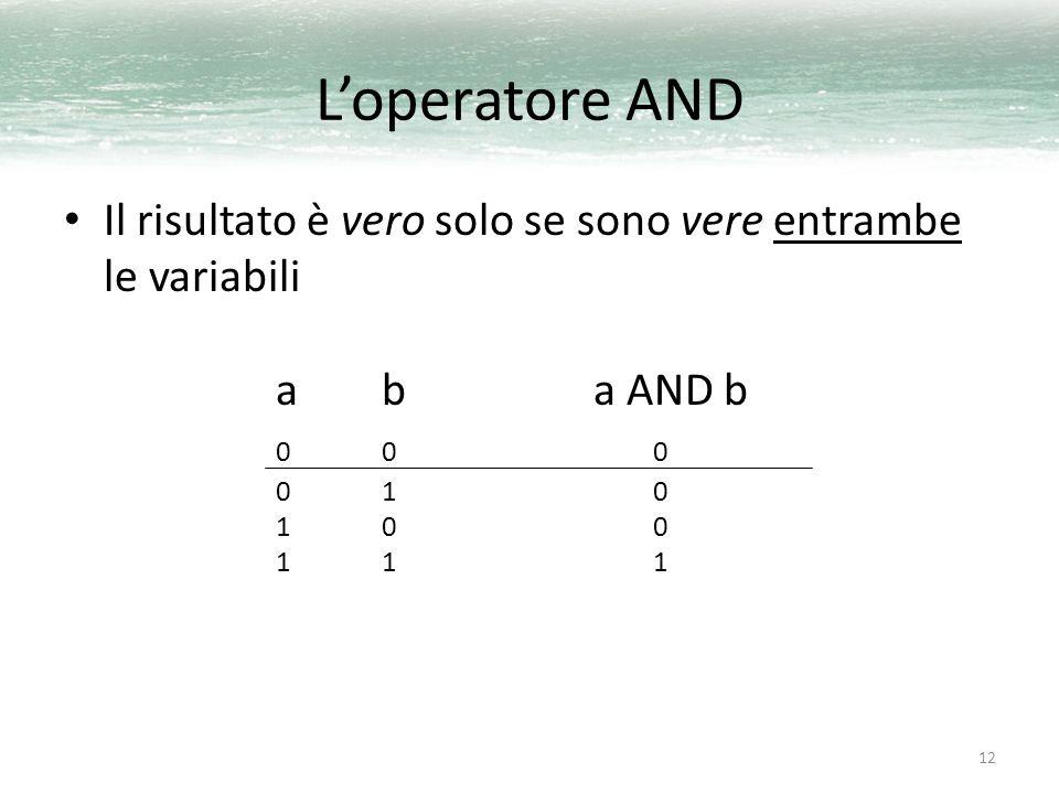 L'operatore AND