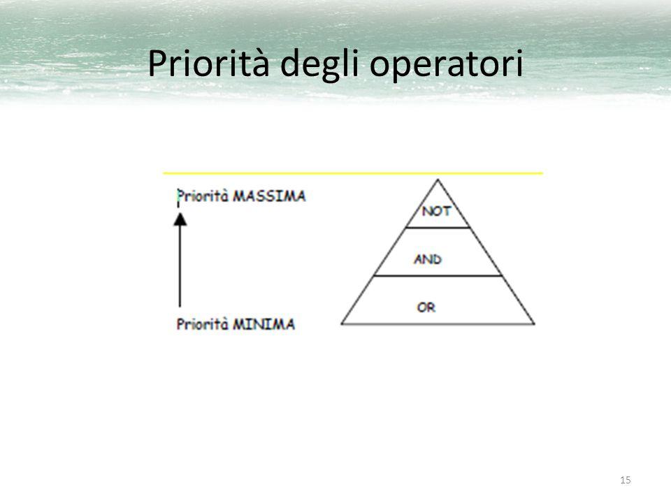 Priorità degli operatori