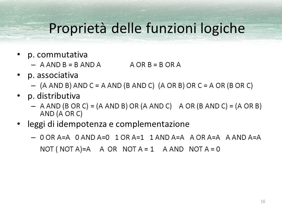 Proprietà delle funzioni logiche