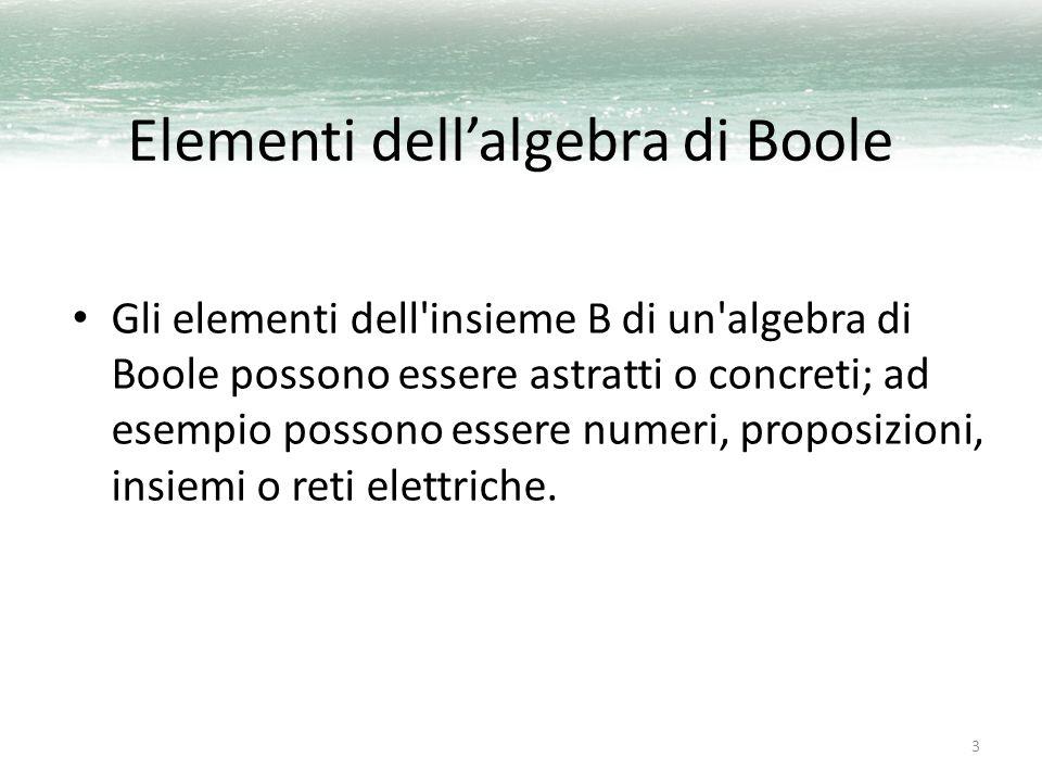 Elementi dell'algebra di Boole