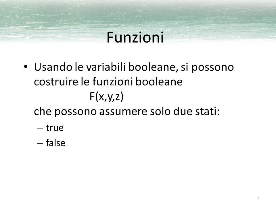 Funzioni Usando le variabili booleane, si possono costruire le funzioni booleane F(x,y,z) che possono assumere solo due stati: