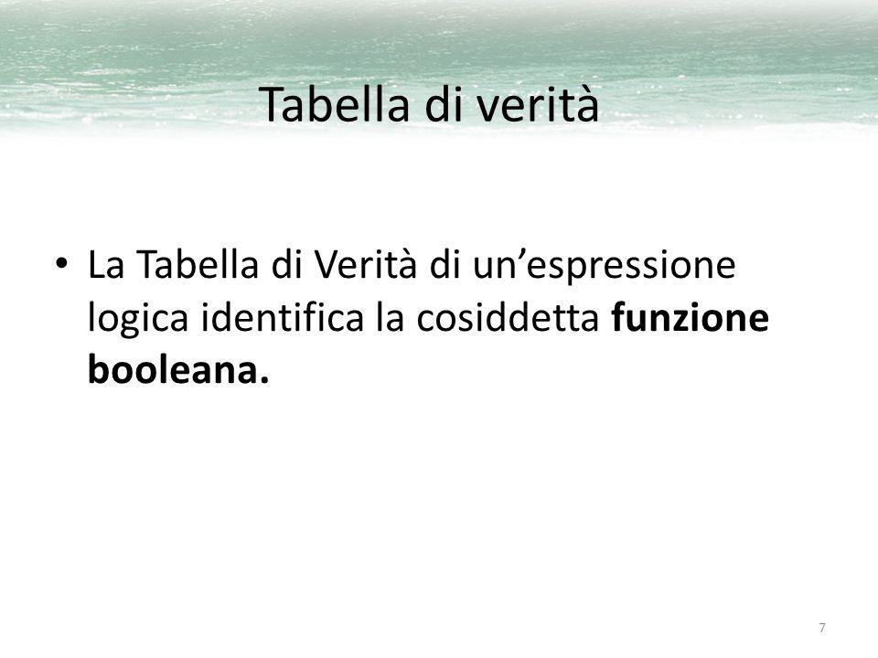 Tabella di verità La Tabella di Verità di un'espressione logica identifica la cosiddetta funzione booleana.