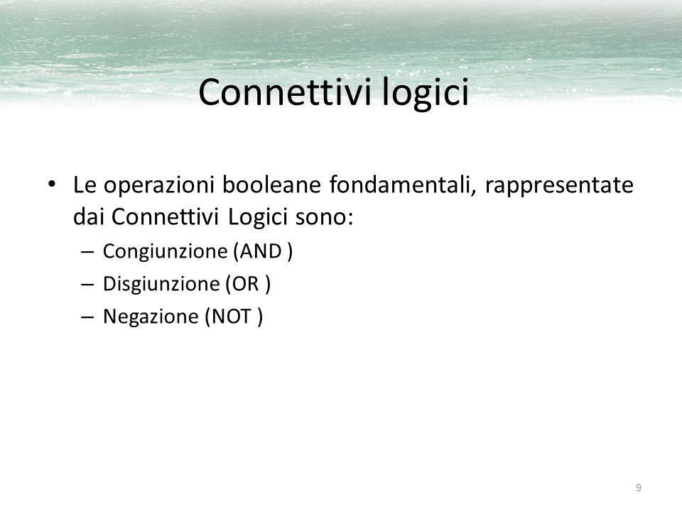 Connettivi logici Le operazioni booleane fondamentali, rappresentate dai Connettivi Logici sono: Congiunzione (AND )