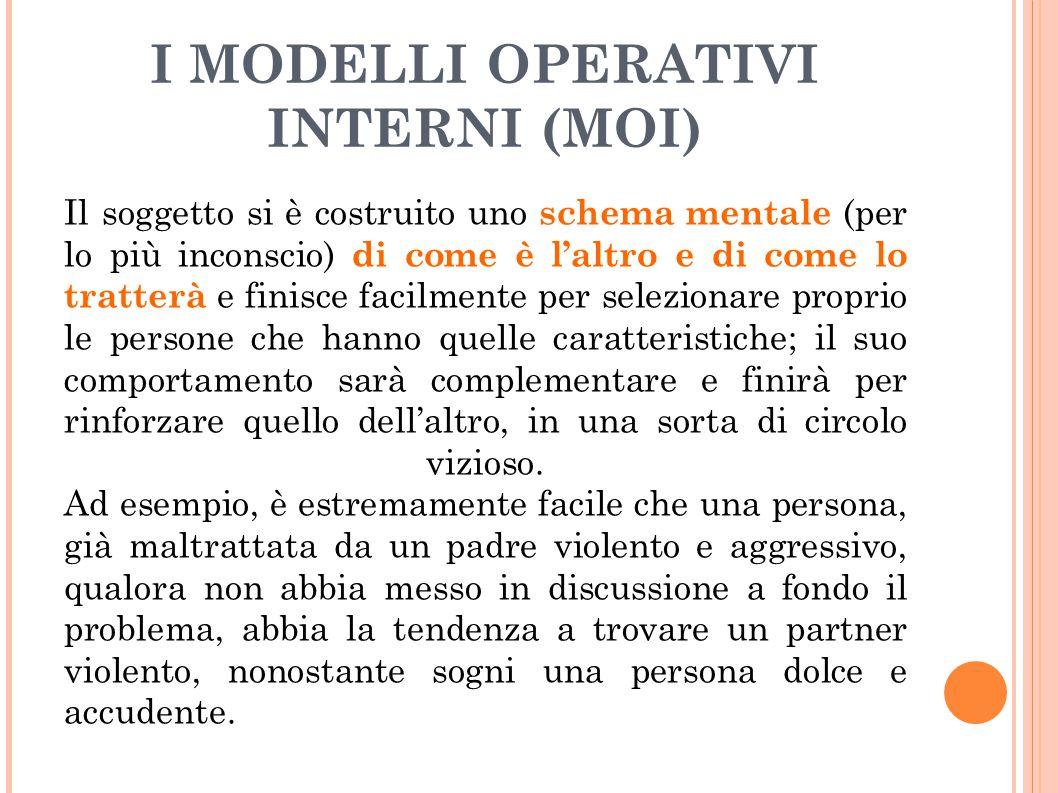 I MODELLI OPERATIVI INTERNI (MOI)