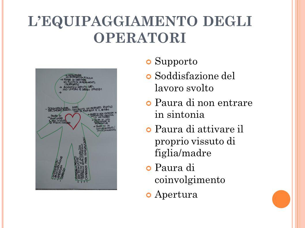 L'EQUIPAGGIAMENTO DEGLI OPERATORI