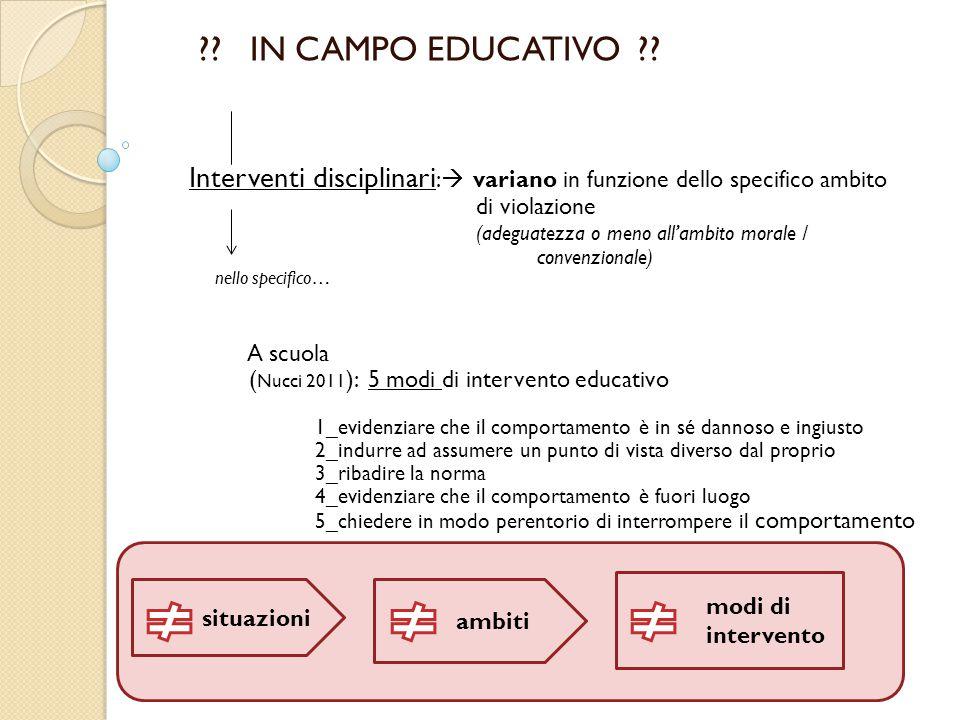 IN CAMPO EDUCATIVO modi di situazioni ambiti intervento